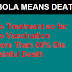 The Ebola virus disease (EVD) also Called Ebola hemorrhagic fever (EHF)