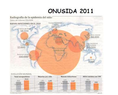 Enfermedades transmisibles octubre 2012 - Liquido preseminal vih casos ...