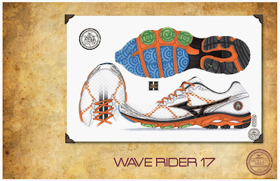 Mizuno Wave Rider 17 Behind the Design