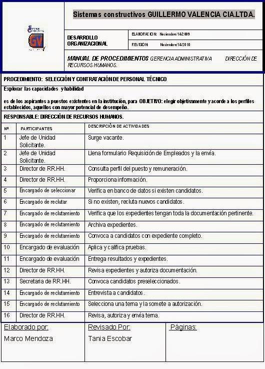 Ofim tica manual de procedimientos for Manual de funciones y procedimientos de un restaurante