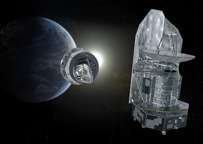 Herschel y Planch tras la inyección viajando hacia el punto de Libracióin de Lagrange
