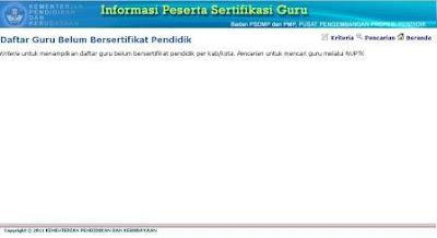 Sertifikasi Guru Kemenag 2013 Bang daftar nama peserta sertifikasi