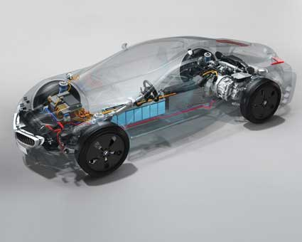 BMW i8 PROTOTYPE SYSTEM STRUCTURE