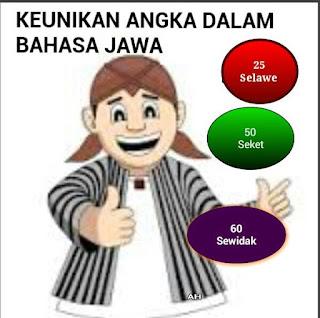 Keunikan Angka dalam Bahasa Jawa