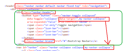 Bootstrap Tutorial Lesson 3 - Navbars with DropDownLists   2