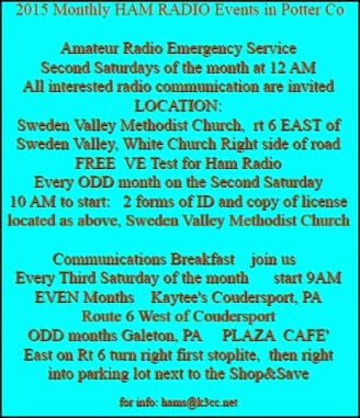 2015 Monthly Ham Radio Events
