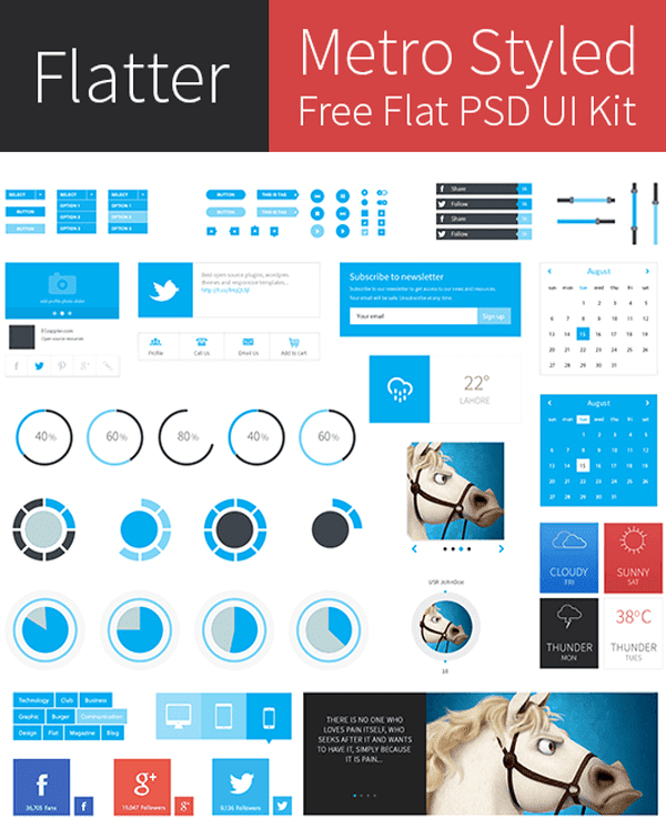 Flat User Interface Kit (PSD)