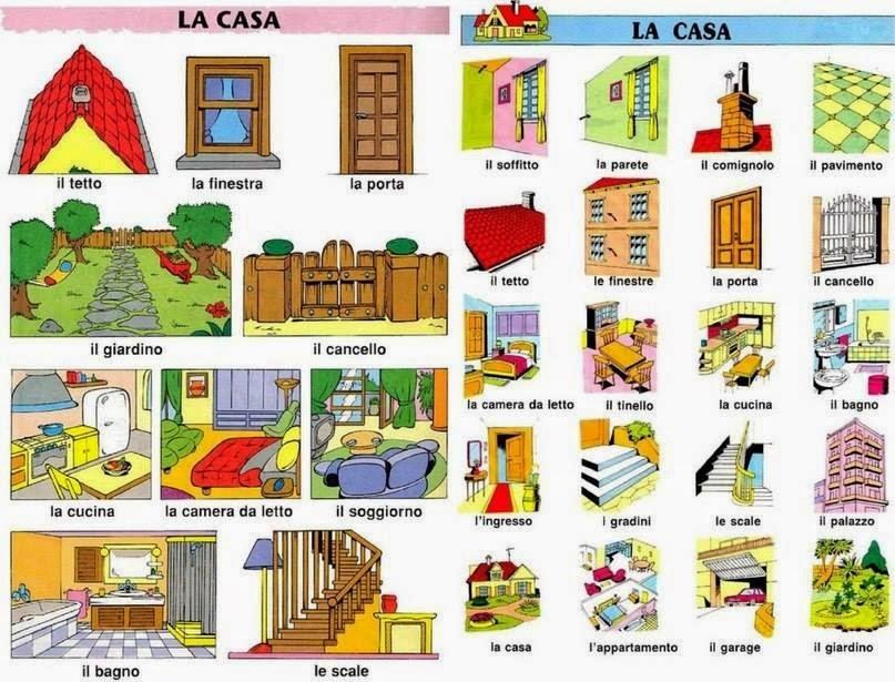 Italiano for Disegni di casa chateau francese