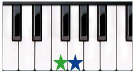 La creatividad en la música en Recicla Inventa