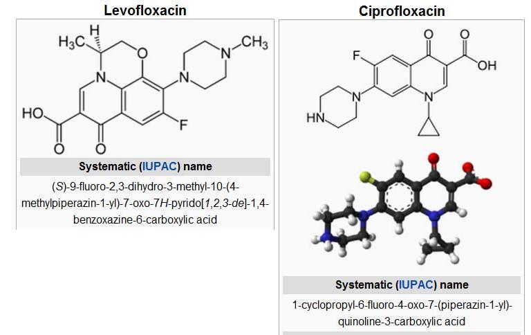 Cipro Sulfa Drugs