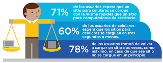 2 usuarios hecho adwords noticias marketing.png