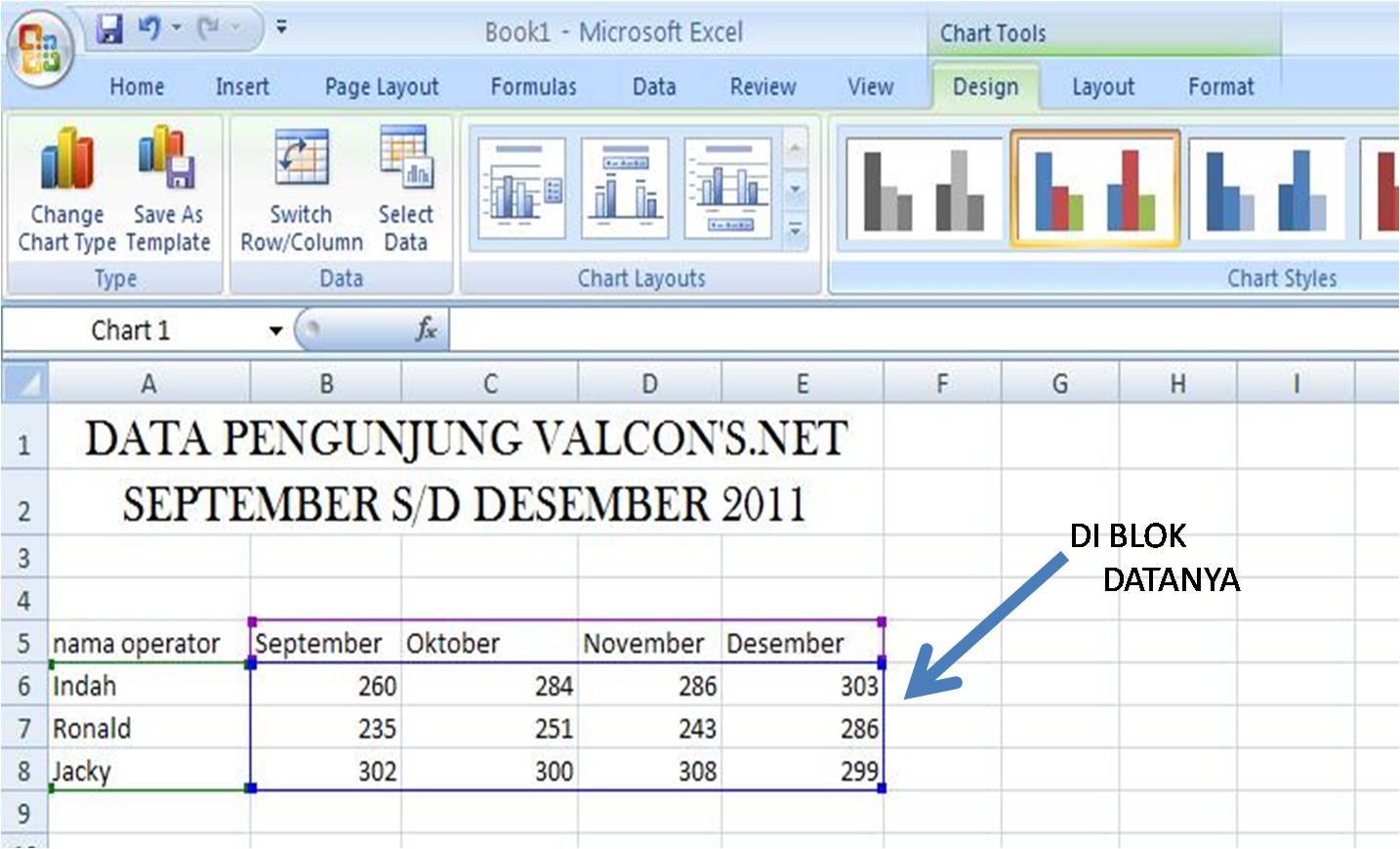 Valcons cara membuat grafik dengan microsoft excel 2007 2 tentukan sumber data dan blok area yang akan dibuat tabel ccuart Gallery