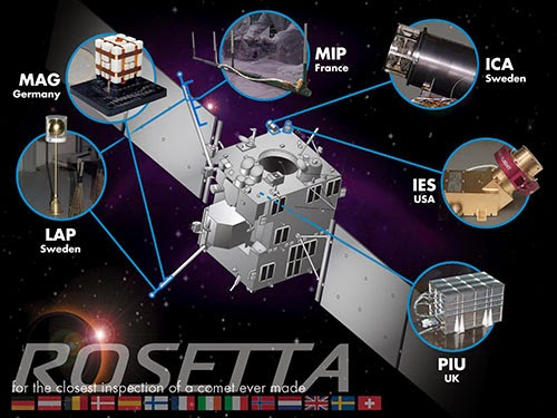 5 sensori RCP - Rosetta