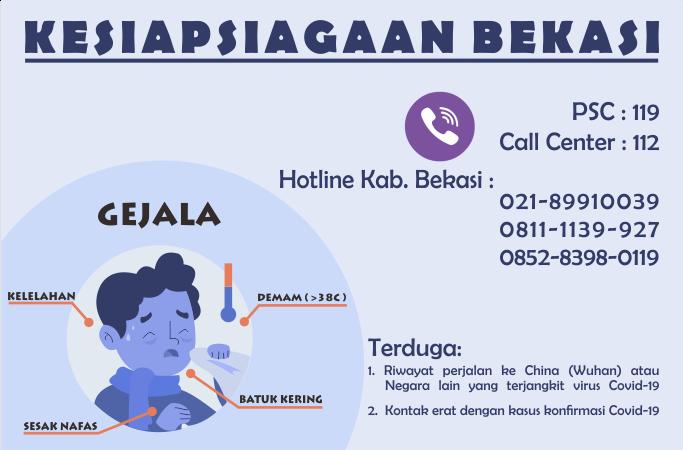 Hotline Covid-19