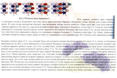 Ровный край в плоском мозаичном плетении