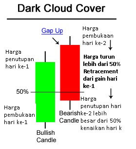 Dark cloud cover gambar