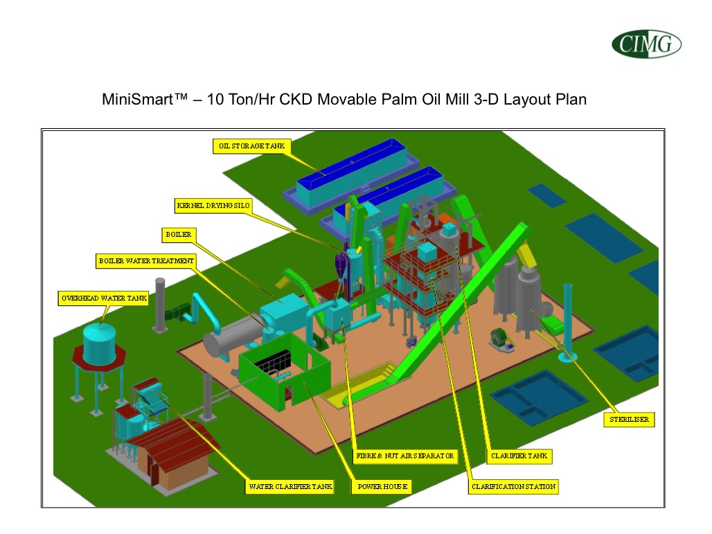 Minismart 10mthr mini palm oil mill gallery schematic flow gallery schematic flow diagram nvjuhfo Image collections