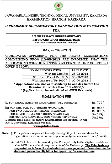 Jntu Kakinada  1st year Supple Exam fee Notification 2013 May,june