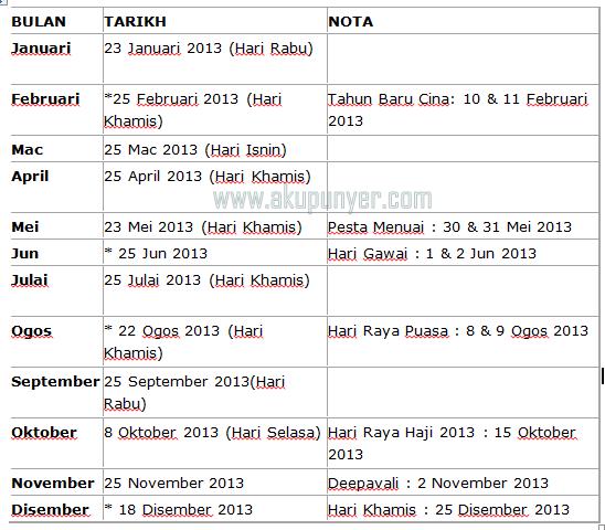 Jadual Gaji Penjawat Awam 2013   OH BULETIN - Media