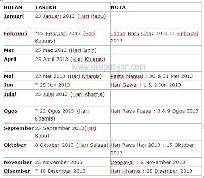 2013, jadual gaji kerajaan 2013, gaji kakitangan awam 2013,gaji, gaji