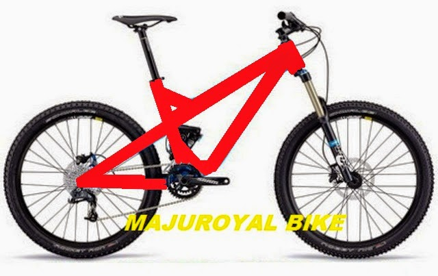 Paket Murah Merakit Sepeda Fulsus Allmountain AM