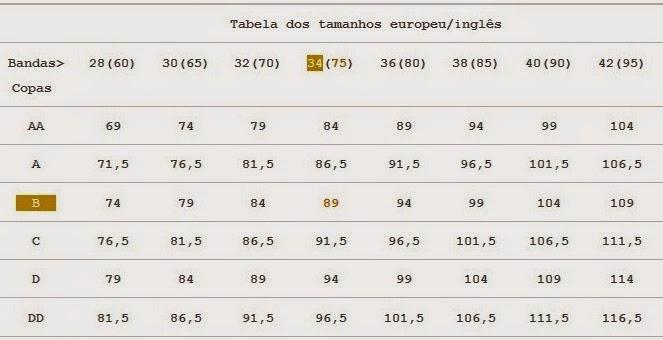 Preço de Kirov de peito de implantes