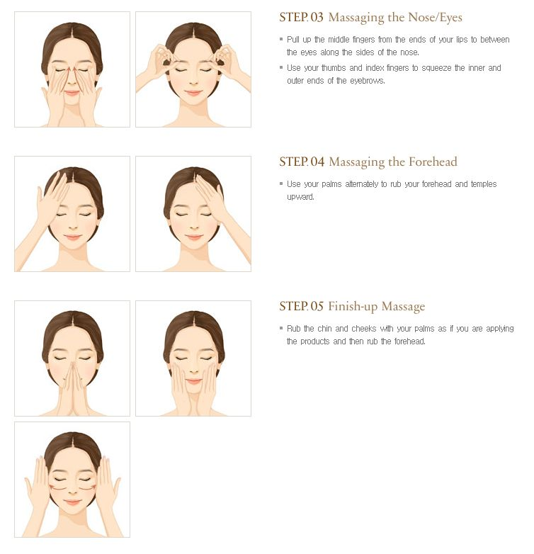 Steps in a facial film! fntastic