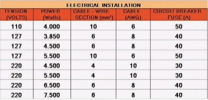 Diagrama Instalacion De Regadera De Baño: que debes saber antes de instalar una regadera electrica – 5 Cosas