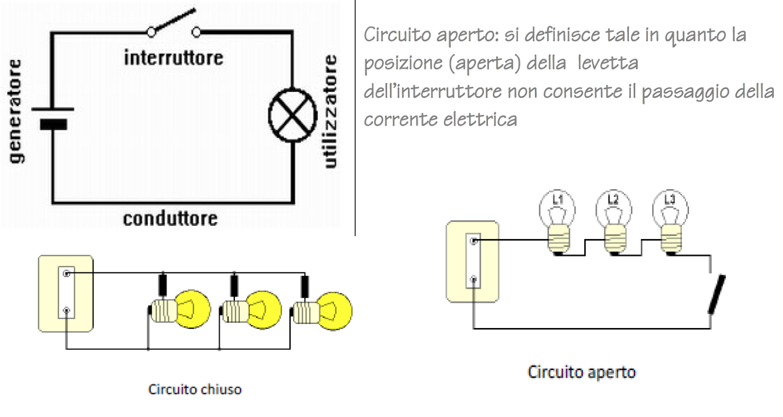 Schema Elettrico Generatore Di Corrente : Fabbritecno corrente elettrica e sue applicazioni
