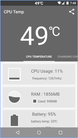 cpu temperatur