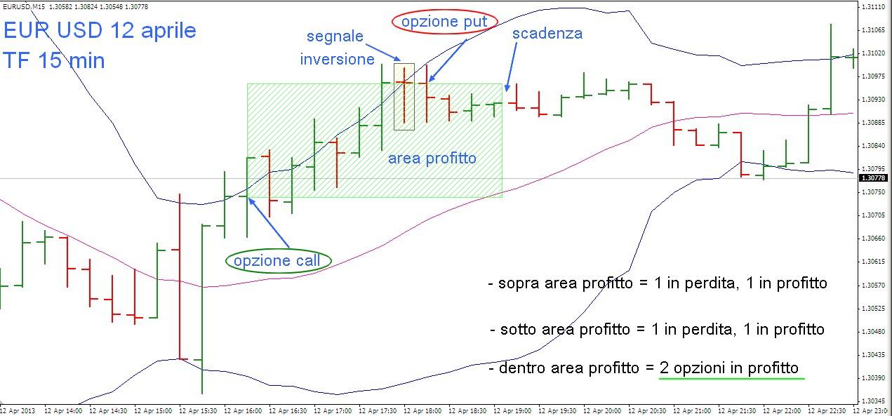 Horario mercado oro forex