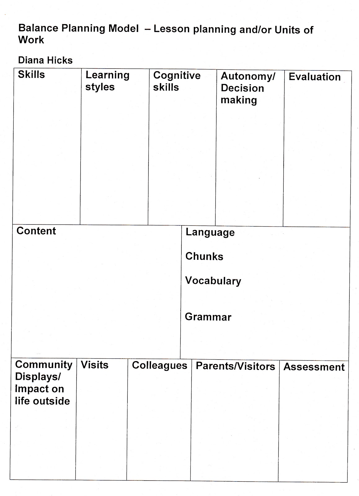 one point lesson template blank