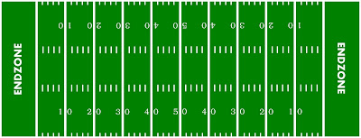Dramatic image regarding printable football field