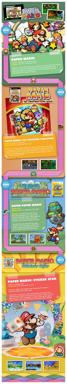 Paper Mario Sticker Star Infographic