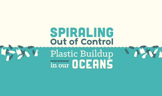 Spiraling Out of Control Plastic Building in our Oceans