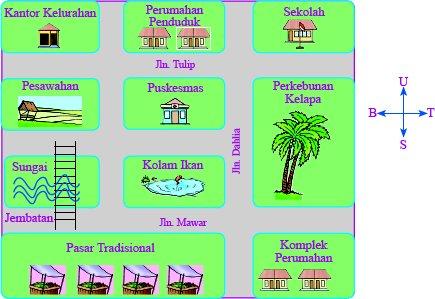 Kumpulan Tugas Perkuliahan: Tugas Matematika 3 : SISTEM KOORDINAT