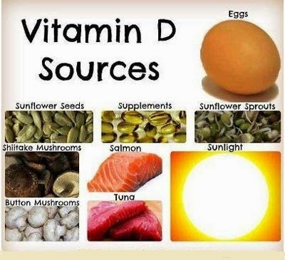 Which Food Is The Best Natural Source Of Vitamin D