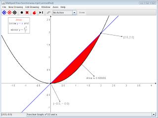 MathpadDraw: Software untuk Menggambar Object Matematika