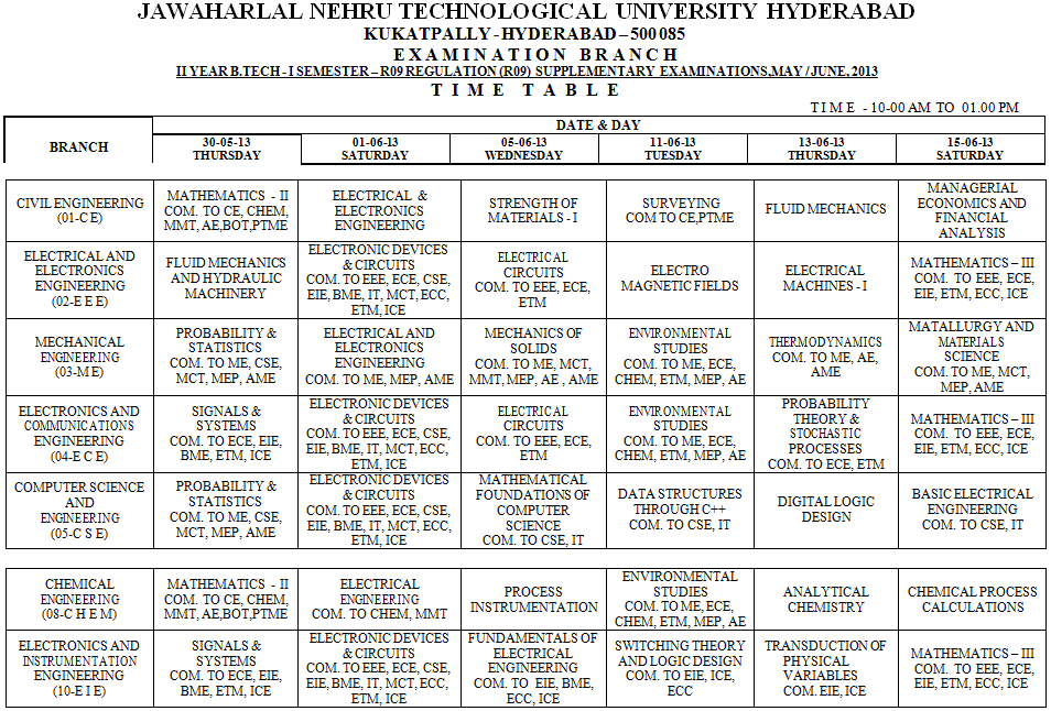 JntuH Btech 2-1 supple R09 Supple Time Table May June 2013