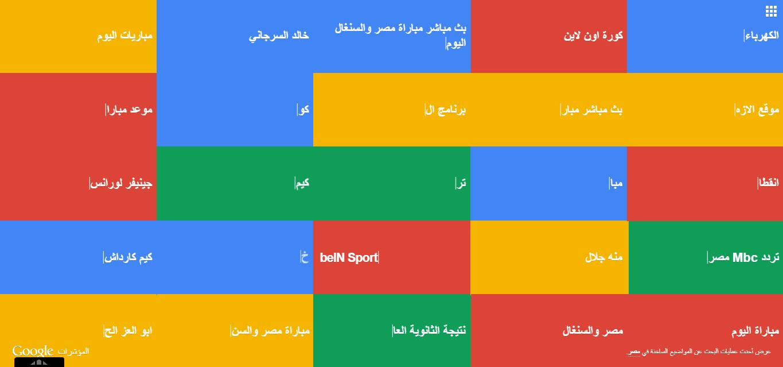 مواقع وأدوات مفيدة [ الجزء الثاني ]