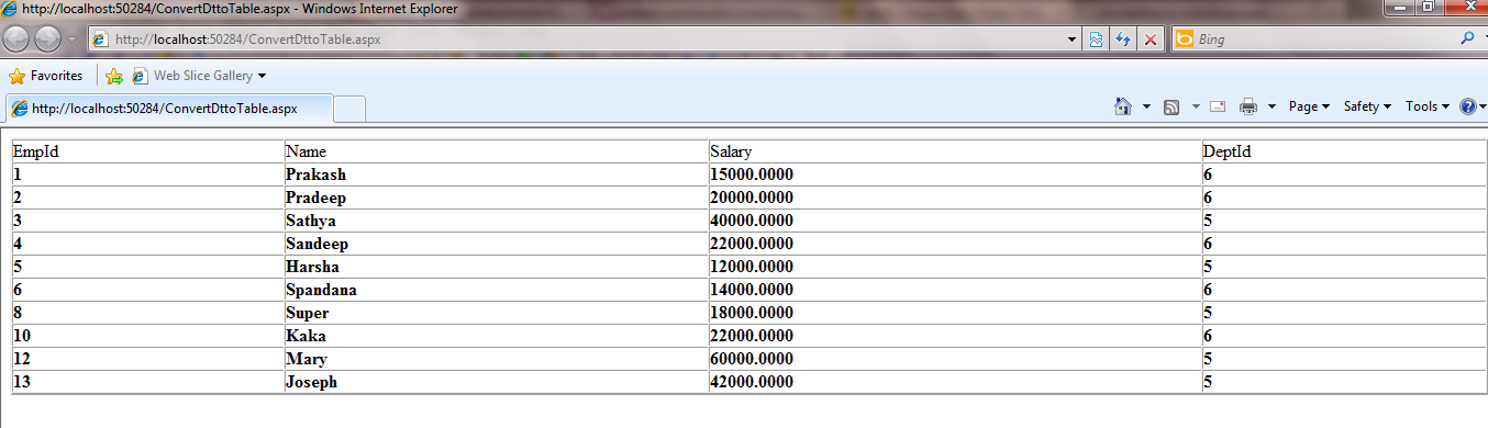 More for you converting data table to html table and for Html datatable