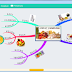 Software Mind Map Rekomendasi Multimedia MI Trenggalek