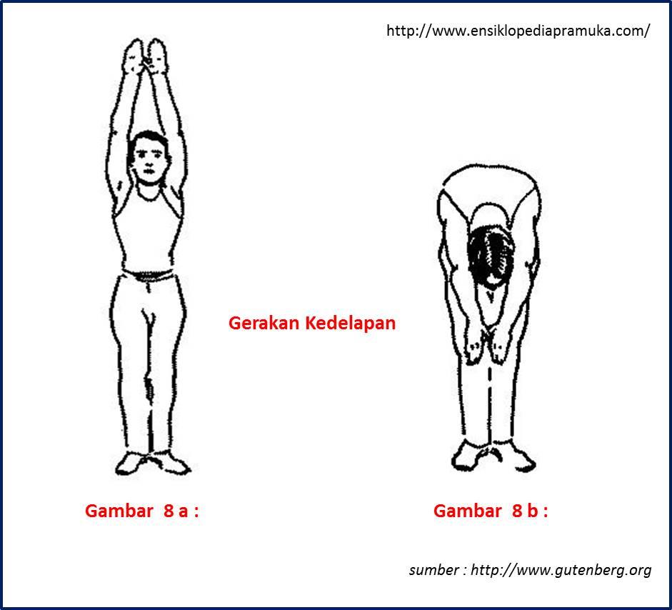 Ensiklopedia Pramuk: Senam Kebugaran dan Kesehatan Jasmani ...