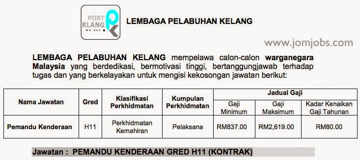 Iklan Jawatan Kosong Pelabuhan Klang 2015