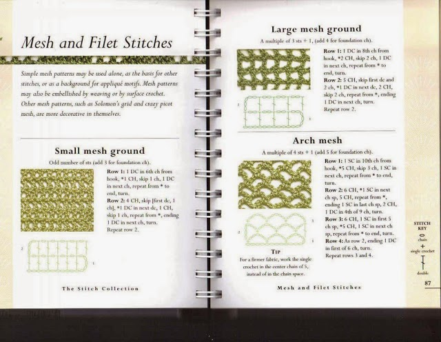 The Crochet Stitch Bible by Betty Barnden (2004, Spiral / Hardcover)