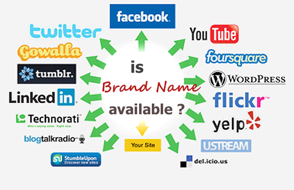 How to choose a brand able domain name while choosing a domain name we