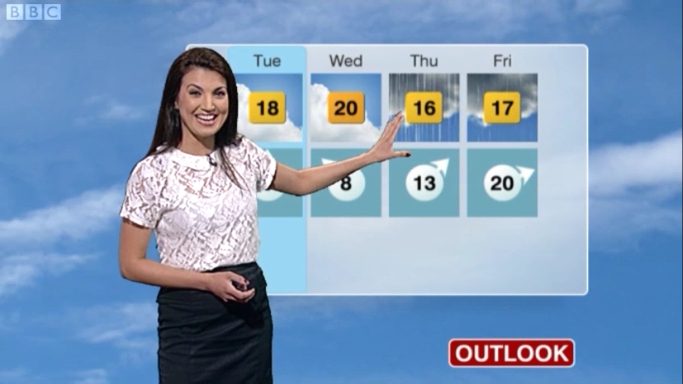 weather bbc girl reham Khan