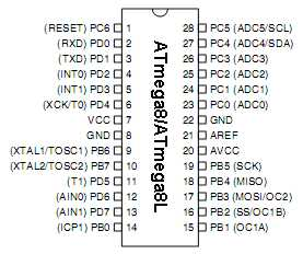 Electro for independent pin description atmega8 description presented here is just about the basic functions of pin pin atmega8 alternative functions special will be discussed in another paper ccuart Gallery