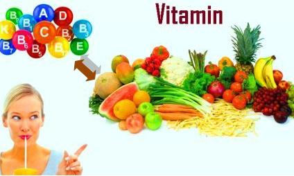 Pengertian, Fungsi dan Jenis-Jenis Vitamin