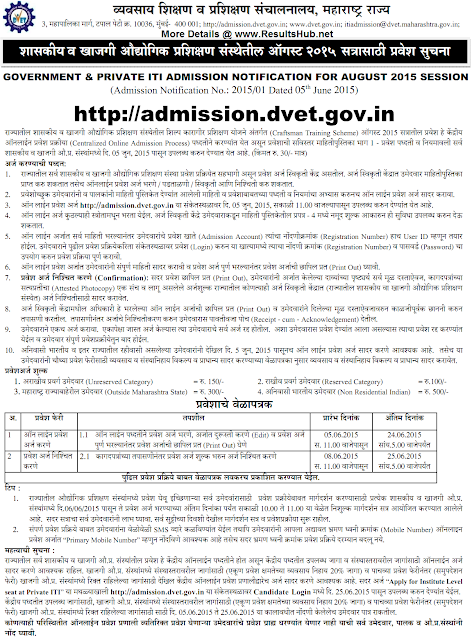 ITI Admission 2015 Online Application Form